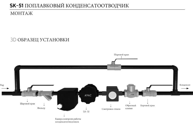 Монтаж конденсатоотводчика механического поплавкового SK-51 со встроенным воздушником