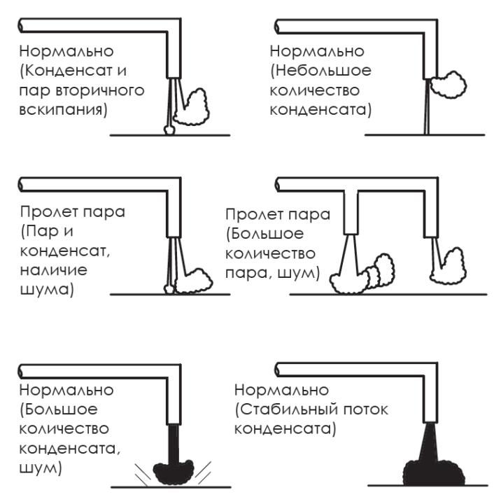 kontrol-kondensatoovodcikov