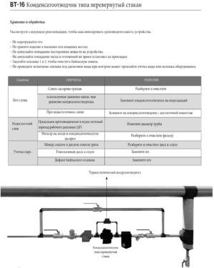 Данные конденсатоотводчика типа перевернутый стакан BT-16