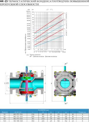 Схема термостатического конденсатоотводчика повышенной пропускной способности HK-23