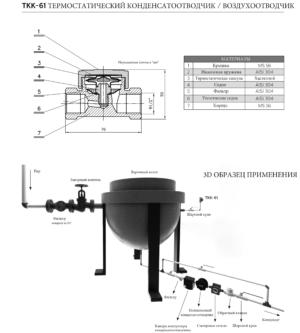Термостатический конденсатоотводчик TKK-61 - таблица и схема
