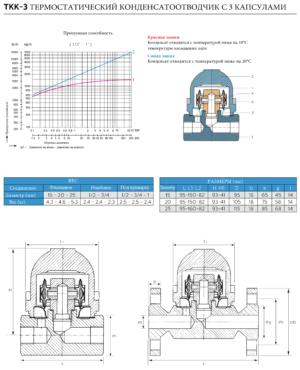 Термостатический конденсатоотводчик с 3 капсулами TKK-3 - пропускная способность
