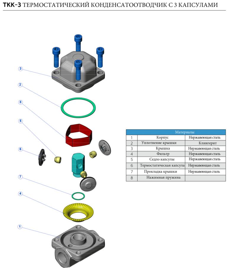 Термостатический конденсатоотводчик с 3 капсулами TKK-3 - схема